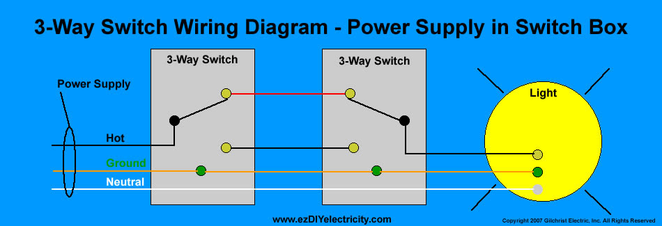 Diagram 1 Way Switch Wiring Diagram 120v Electrical Light Full Version Hd Quality Electrical Light Devillediagram Tcwambrechies Fr