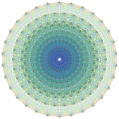 Graph of E8 Gosset polytope, 42,1Coxeter-Dynkin diagram: