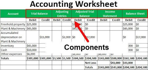 46+ The Meaning Of Step Two In Completing A Worksheet In Accounting
