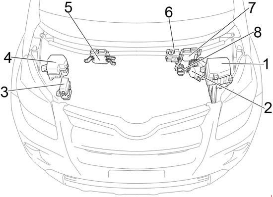 08 14 Toyota Urban Cruiser Scion Xd Fuse Diagram