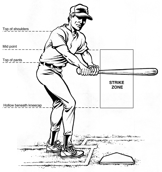boston irish  the strike zone  a brief study