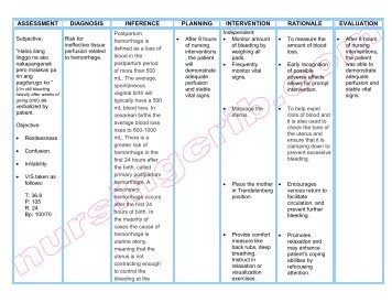 Care Plan Leptospirosis Pdf Nursing Crib Nursingcrib Com Nursing Care Nanda Nursing Diagnosis