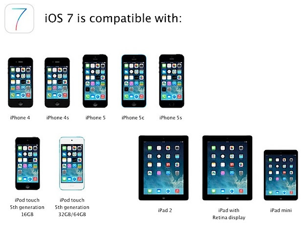 iOS 7 supported device list