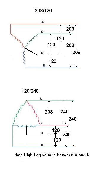 Diagram 3 Phase 4 Wire Diagram 120 208 Full Version Hd Quality 120 208 Diagramtheise Brunisport It