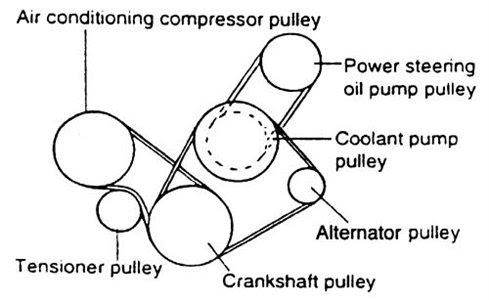 wiring manual pdf 2004 hyundai accent radio wiring diagram
