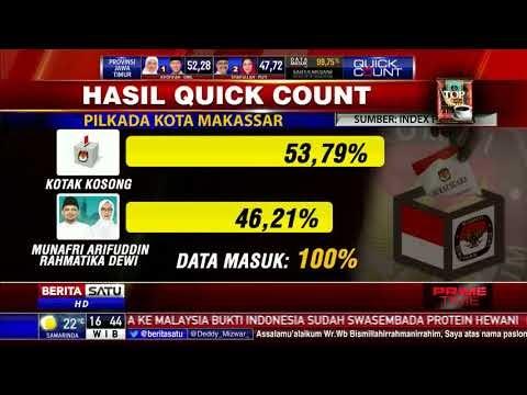 Gila!!! Kotak Kosong Bisa Menang dalam Pilkada Kota Makassar