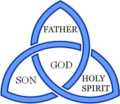 02 16 18 Loved Ones Devotion The Father Son And Holy Spirit