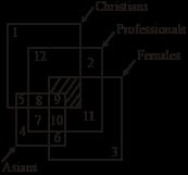 venn-diagram-20951.png