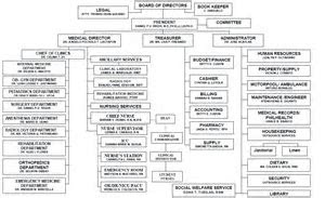 Photo : Preventive Services Chart Centers For Medicare And