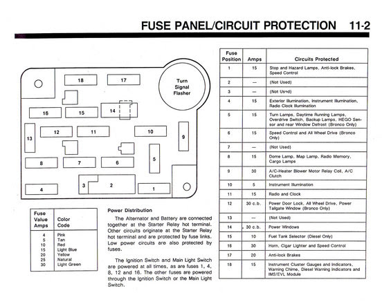 Fuse Box Diagram For 1989 Ford Bronco 2 1997 F250 Wiring Diagram Gas Bege Wiring Diagram