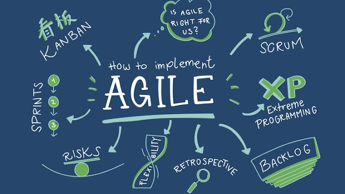 [100% Off UDEMY Coupon] - Your complete guide to Agile, Scrum, Kanban