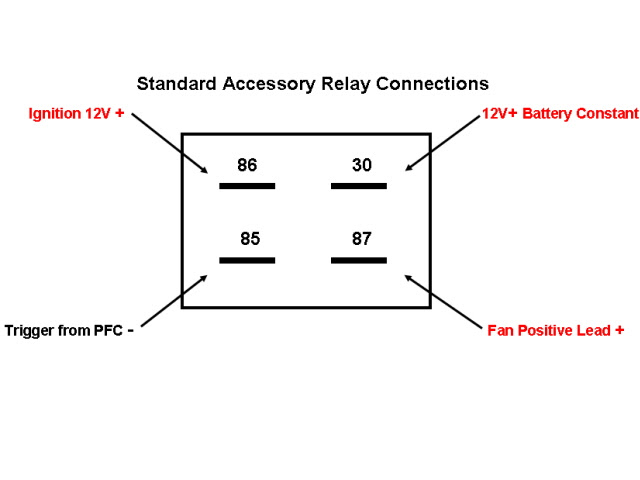 Diagram S10 4 Wire Relay Diagram Full Version Hd Quality Relay Diagram Acewiring19 Newsetvlucera It