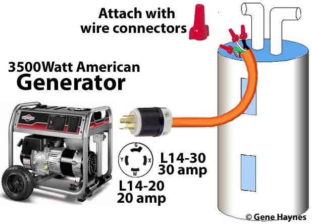 Connect Electric Water Heater To Generator