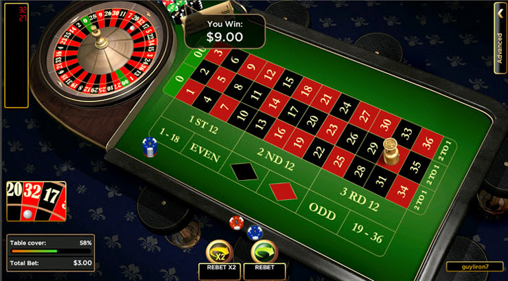 Here Is The Guide To Know Best Places To Fun With Roulette