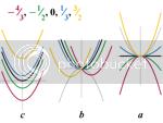 KSmrq's quadratic equation picture