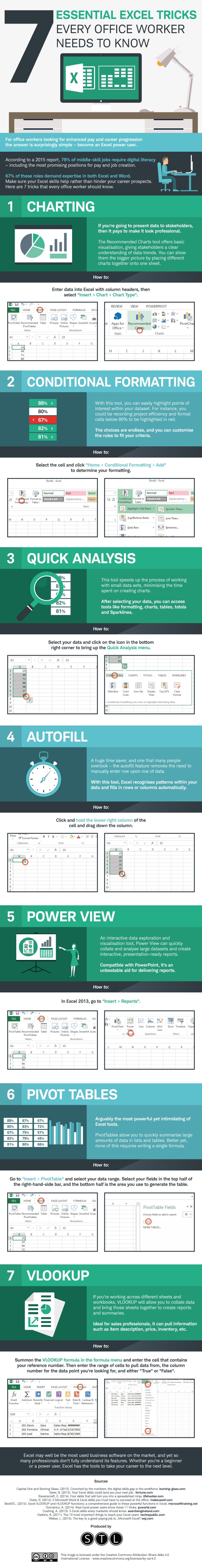 infographic - 7 essential Excel tricks every office worker needs to know