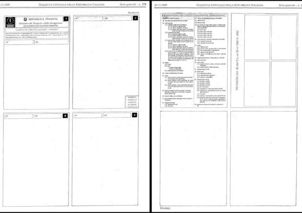 Carta Di Circolazione Gli Obblighi I Suggerimenti Le