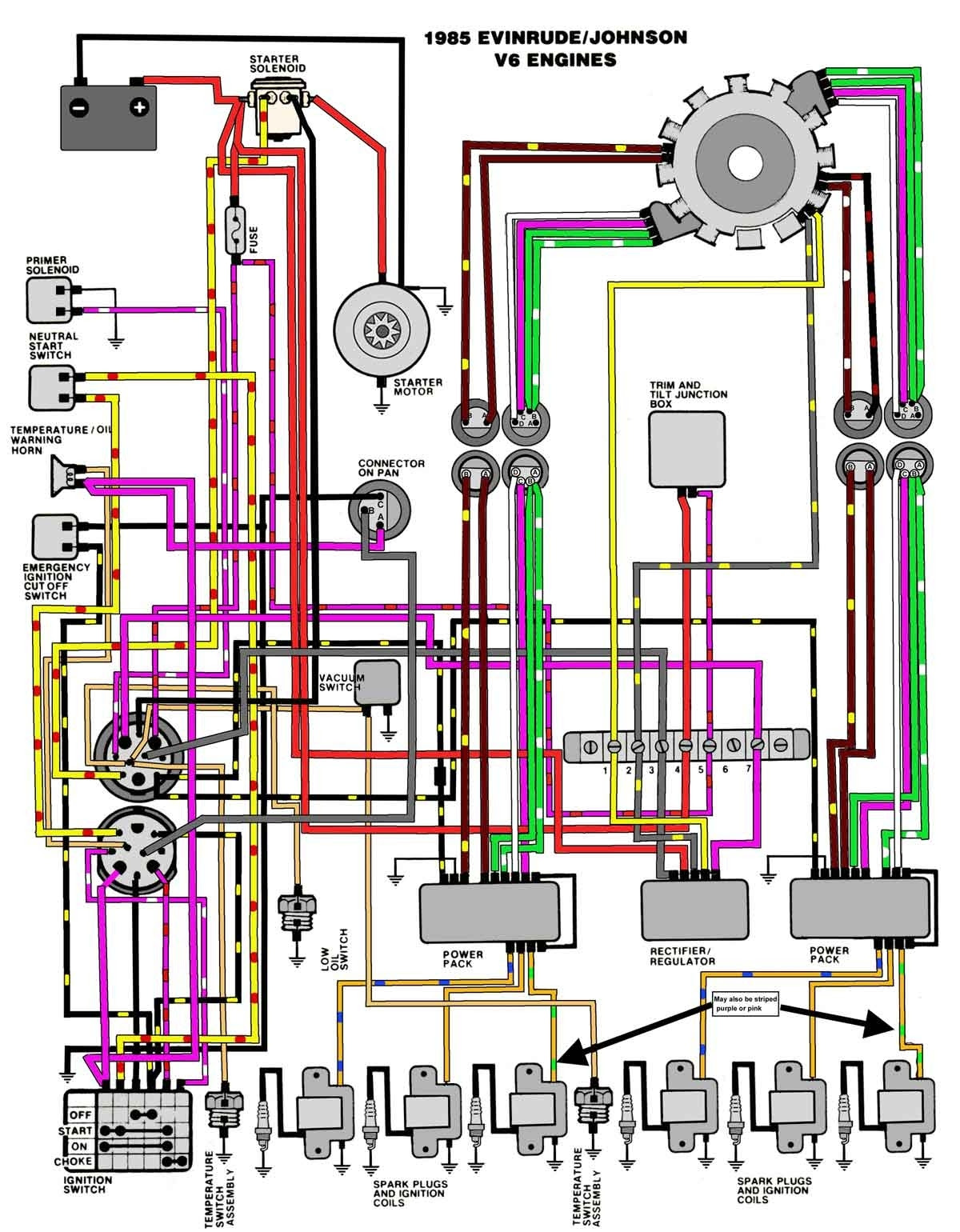 31 Johnson Tilt And Trim Wiring Diagram - Wiring Diagram DatabaseWiring Diagram Database