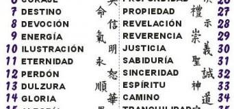 Letras Y Frases En Chino Con Su Significado Mil Recursos