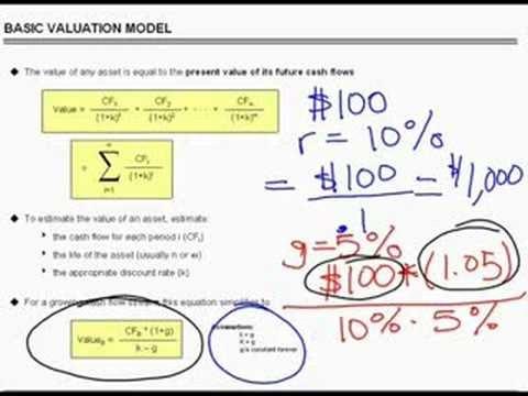 Japanese car: Intex Solutions Cashflow models and data