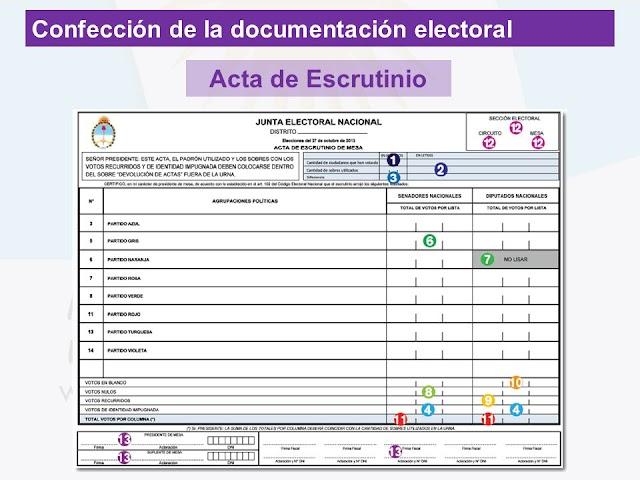 ACTA DE ESCRUTINIO - COMUNA - CONSEJO COMUNAL