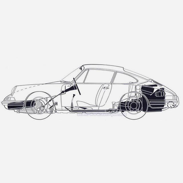 Porsche 911 schema
