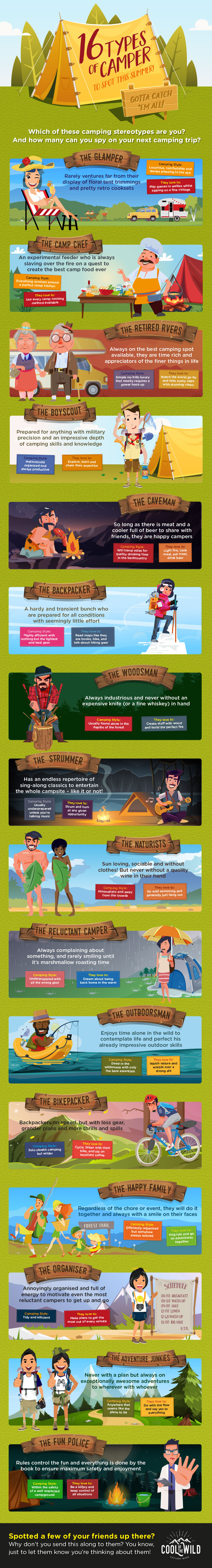 16 Types of Camper #Infographic