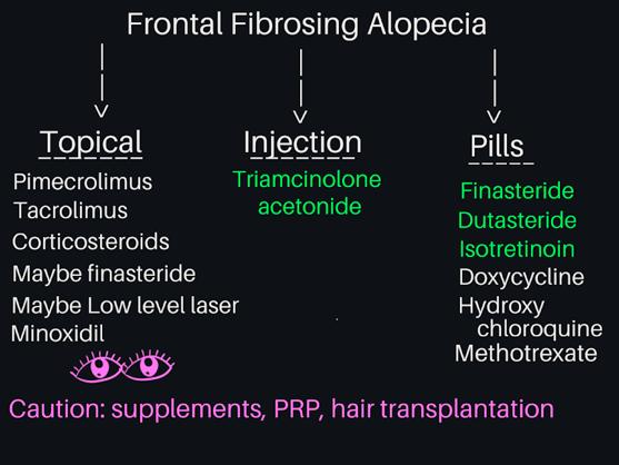 Frontal Fibrosing Alopecia What Are The Treatments Donovan Hair Clinic