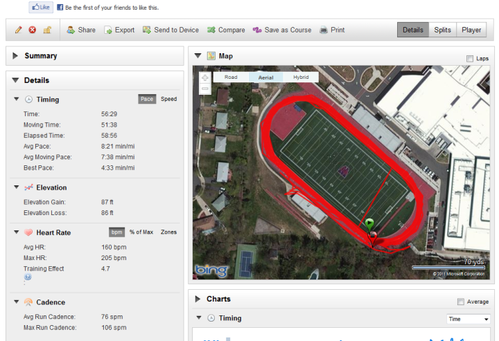Garmin FR910XT and running around track on Garmin Connect