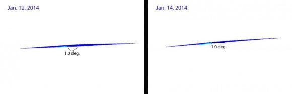 Comet ISON debris simulations for Jan. 12 and 14, 2014. Credit: Uwe Pilz