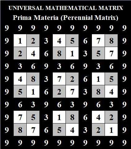 PrimaMateria