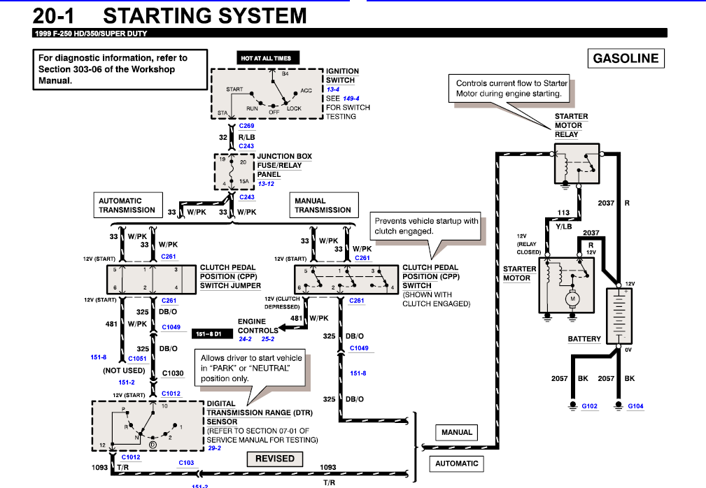 Transmission For 2000 Ford F 250 Wiring Diagram Wiring Diagram Corsa A Corsa A Pasticceriagele It