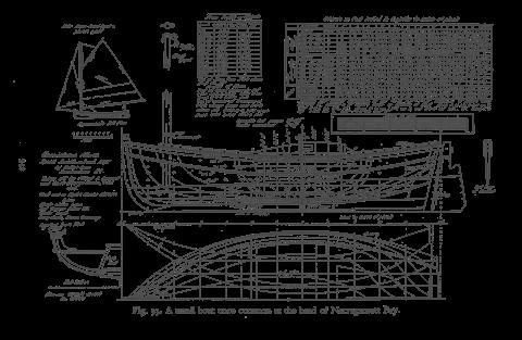 More Plywood trawler boat plans | dab