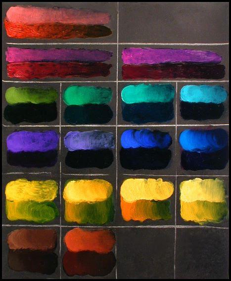 Transparent Oil Paint Colors
