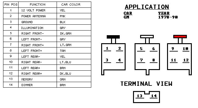 Diagram 1995 Chevy Truck Stereo Wiring Diagram Full Version Hd Quality Wiring Diagram Carsuspensionssytemparts Chaussureadidas Fr