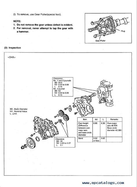Download Hyundai Engines D4A D4D Series Shop Manual PDF