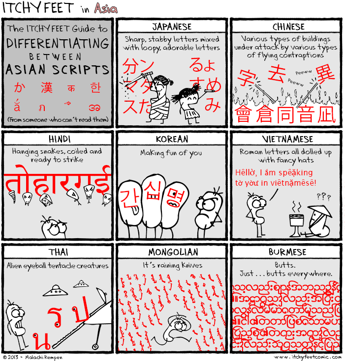 Quick Guide To Differentiating Between Asian Scripts Languagelearning