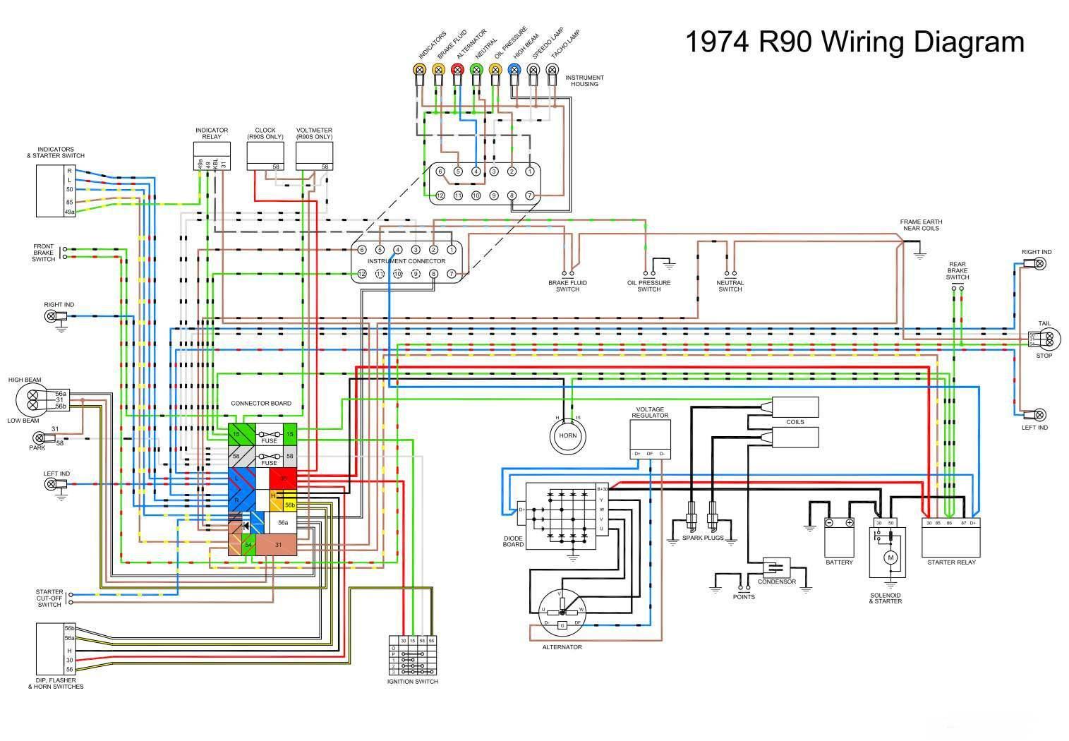 Diagram Bmw R75 6 Wiring Diagram Full Version Hd Quality Wiring Diagram Diagramsloura Videoproiettori3d It