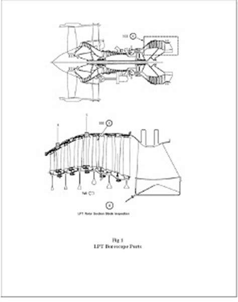 Aircraft Maintenance Support: Boeing B777 - GE90-115B