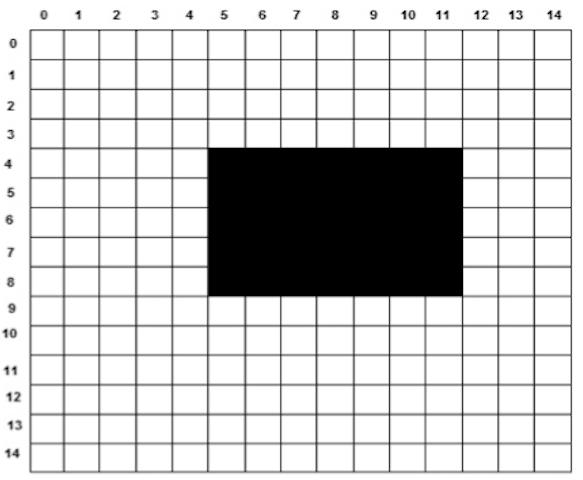 Figure-3: Binary Pattern