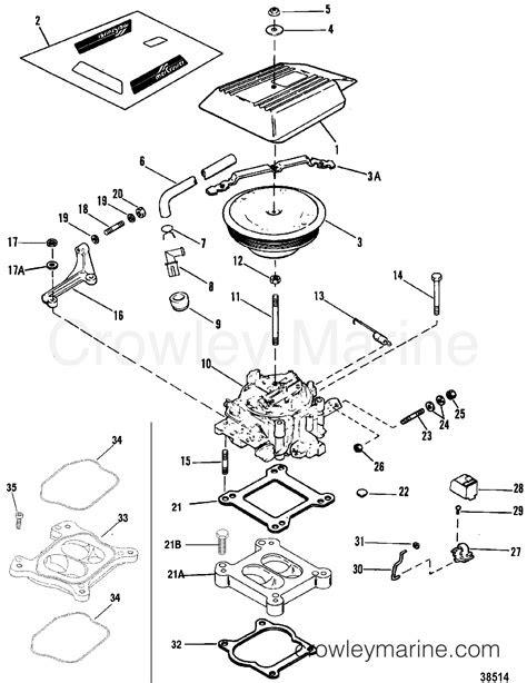 SYM JET ALPHA MANUAL - Auto Electrical Wiring Diagram