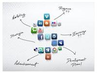 Erros que as empresas devem evitar nas redes sociais