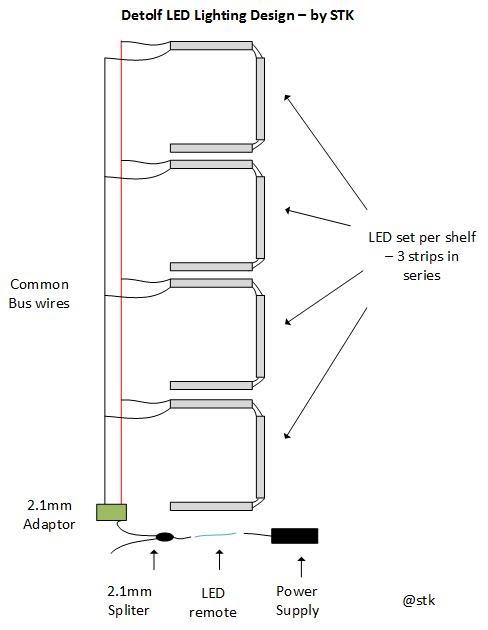 Coreplex - Rambling from Inside the Grid: LED Lighting DIY for Ikea Detolf  CabinetsCoreplex - blogger