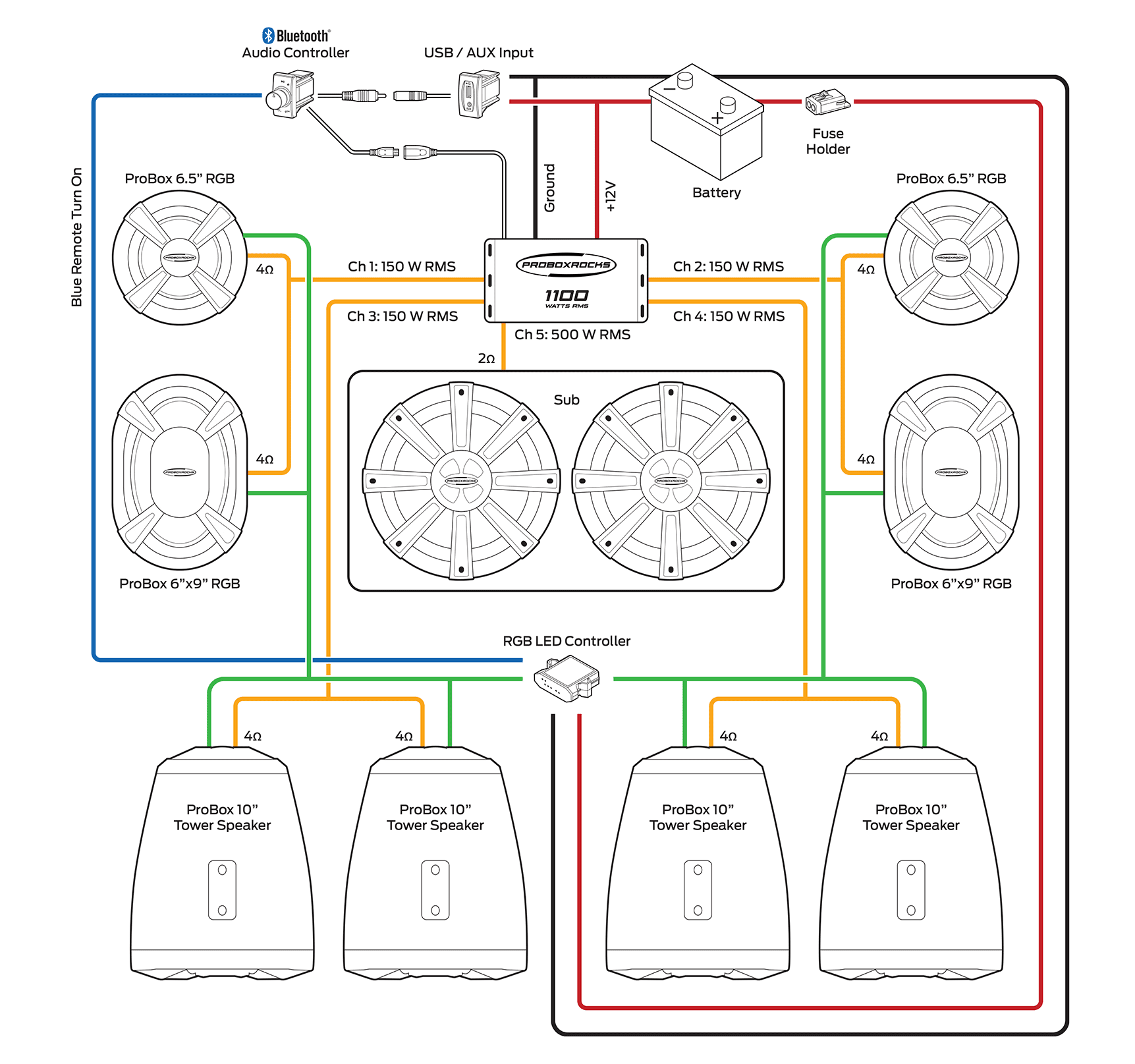 Diagram Toyota Probox Wiring Diagram Full Version Hd Quality Wiring Diagram Micaelab Wiras Nu