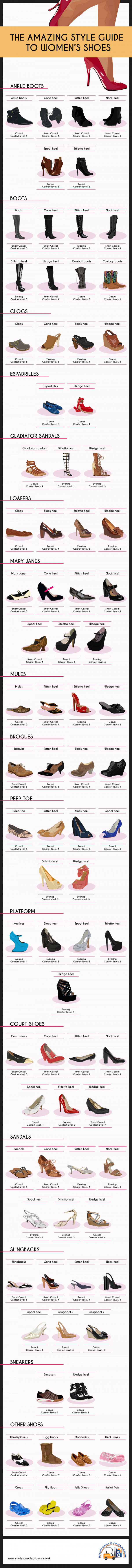The Amazing Style Guide to Women