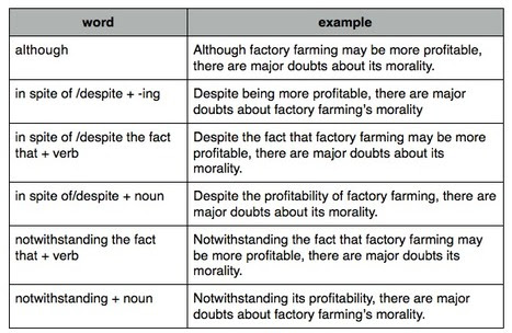 ielts writing task 2 compare and contrast essay