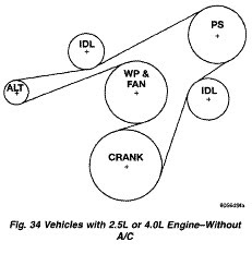 Help Need Serpentine Belt Diagram For No Ac Or Ac Removed Jeepforum Com