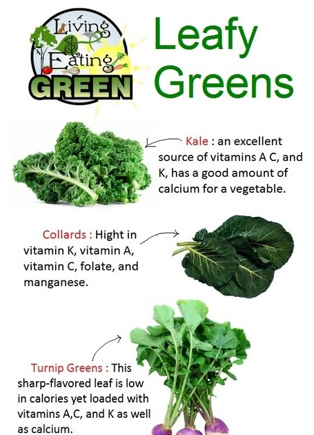 A Vitamin Contained In Leafy Green Vegetables List of leafy green vegetables workwithnaturefo
