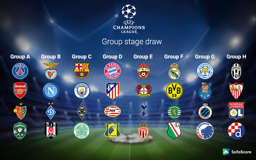 Image result for champions league 2017