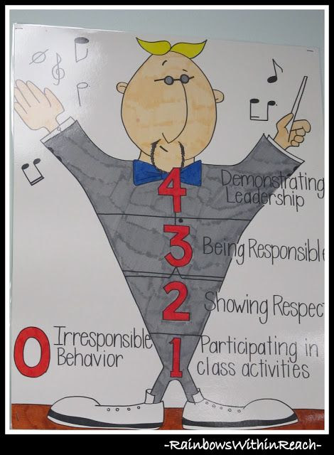 Monitoring Classroom Behavior at RainbowsWithinReach